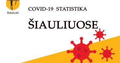 Šiauliai pagal sergamumą COVID-19 – tarp pirmaujančių Lietuvoje